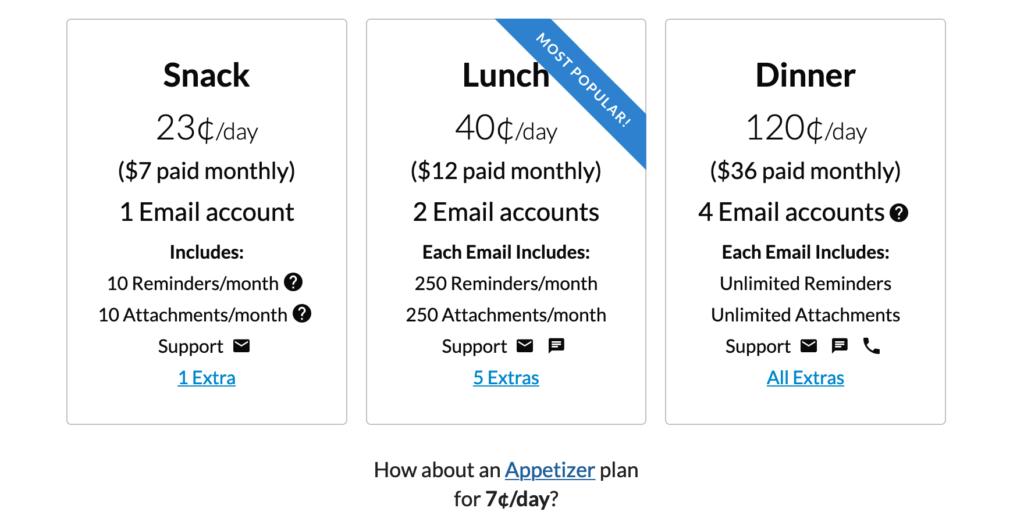 Sanebox App- Pricing